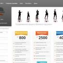 Всесторонняя поддержка сайтов компаний в Киеве
