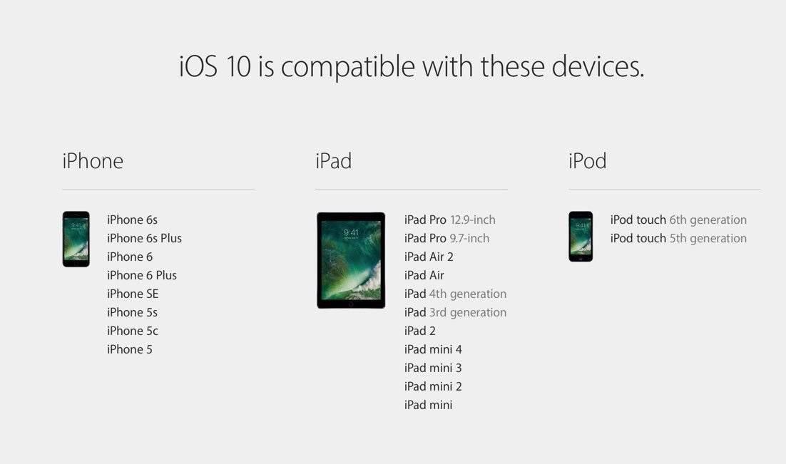Стоит ли приобретать новый iPhone 7