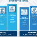 Официально представлены Intel Core седьмого поколения