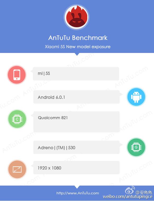 Характеристики Xiaomi Mi 5s подтверждены бенчмарком AnTuTu