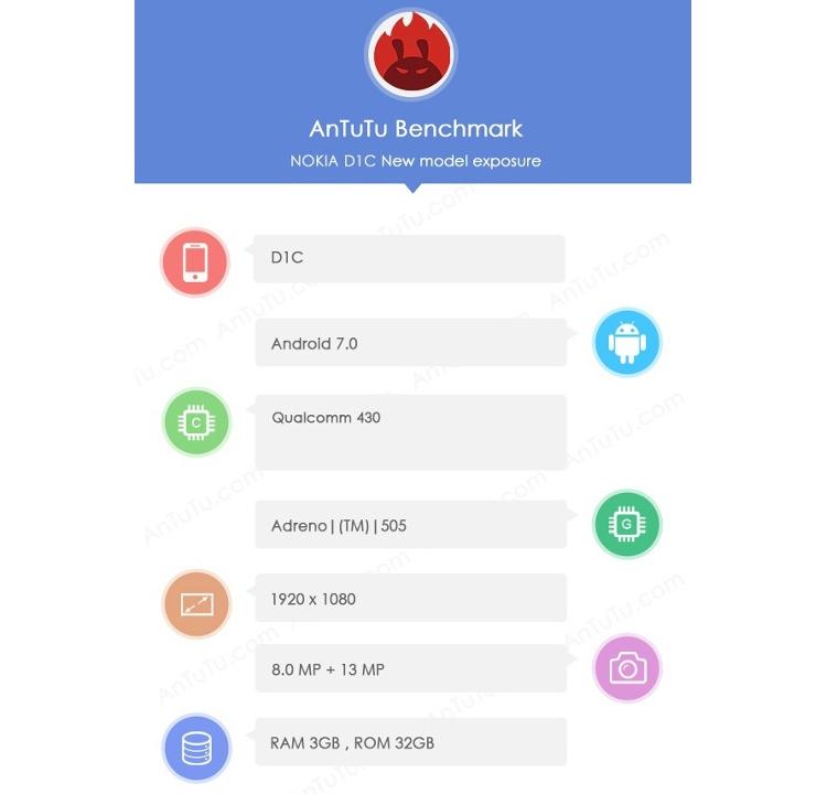 Смартфон Nokia D1C: новая информация