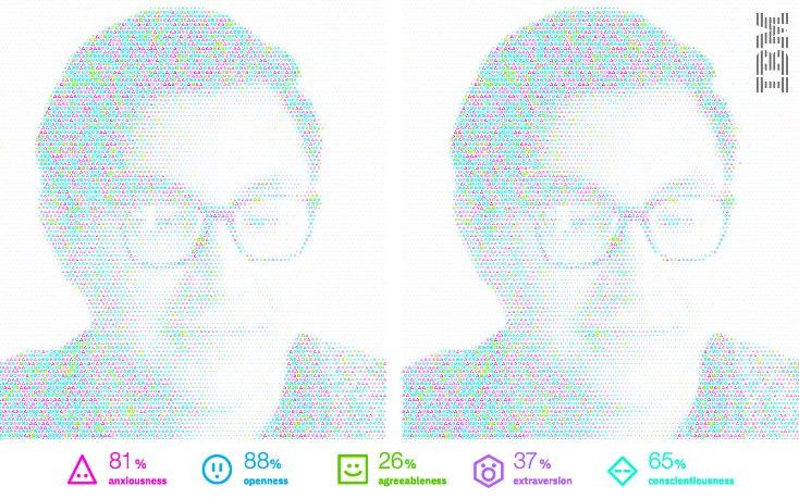 Суперкомпьютер Watson от IBM заглядывает в души и «рисует» психологические портреты