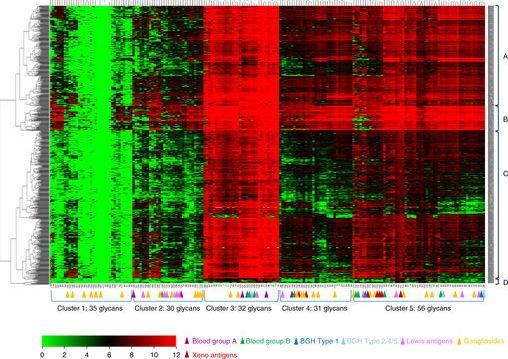 Новая технология позволяет идентифицировать биомаркеры для широкого спектра заболеваний