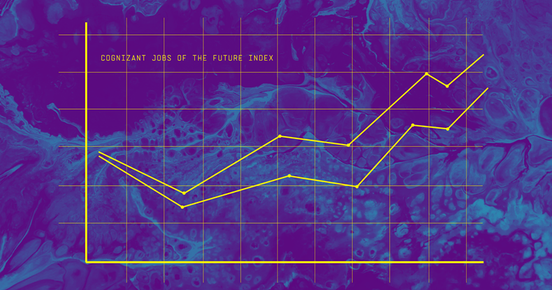 Рабочие места, которые роботы не смогут занять в недалёком будущем