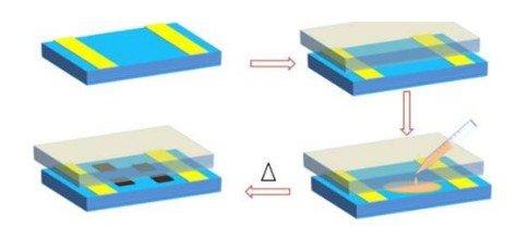 Новая технология позволяет интегрировать монокристаллические гибридные материалы в обычные электронные компоненты
