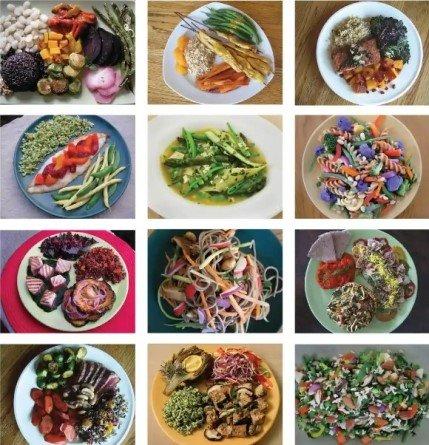 Что представляет собой диета, полезная для здоровья планеты?