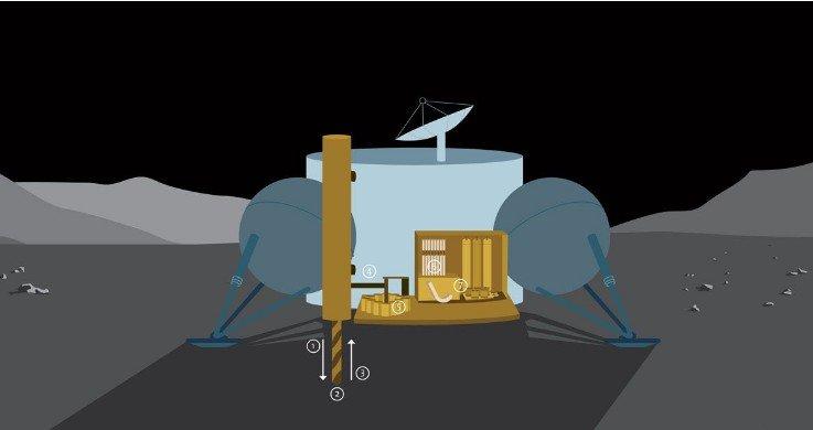 Европейские ученые предполагают получать ракетное топливо из лунного грунта уже в 2025 году