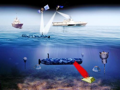 ВМС США готовят к войне «стаи» подводных беспилотных «Косаток»