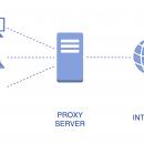 Приватные высокоскоростные прокси-сервера от «Nosok Proxy»